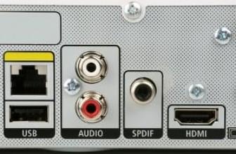 S/PDIF, ADAT, MADI: digitale Schnittstellen